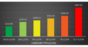 Energy Saving Comparison1-01