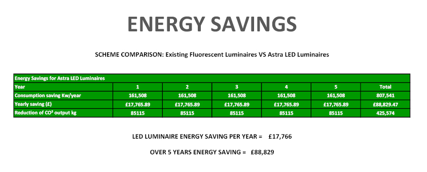 Energy Saving pg2