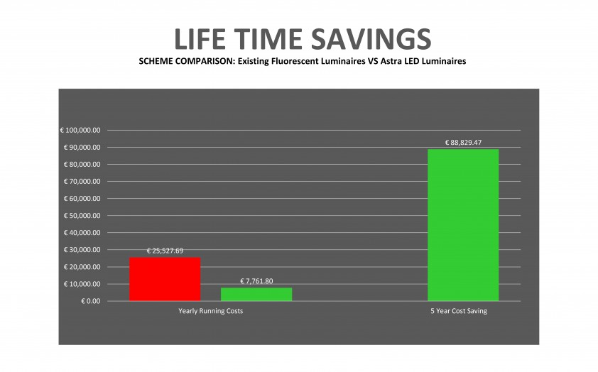 JMFC Energy Saving - Euros3