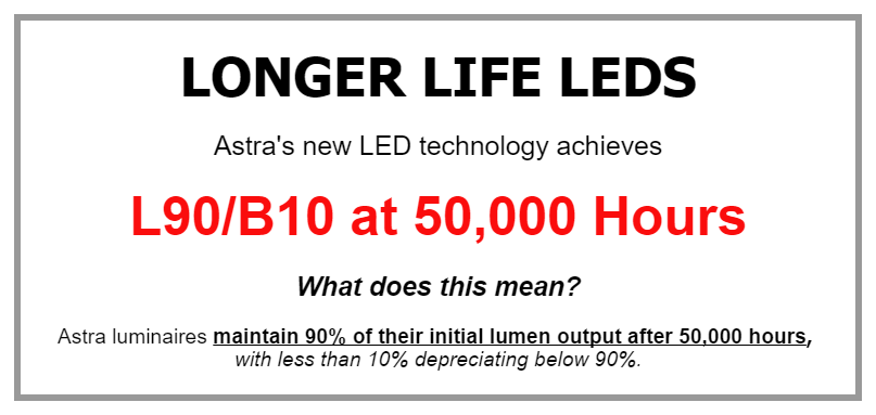 Longer life leds